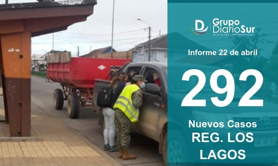 Región de Los Lagos suma 292 contagios y 11 fallecidos
